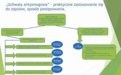 graf. UMWS